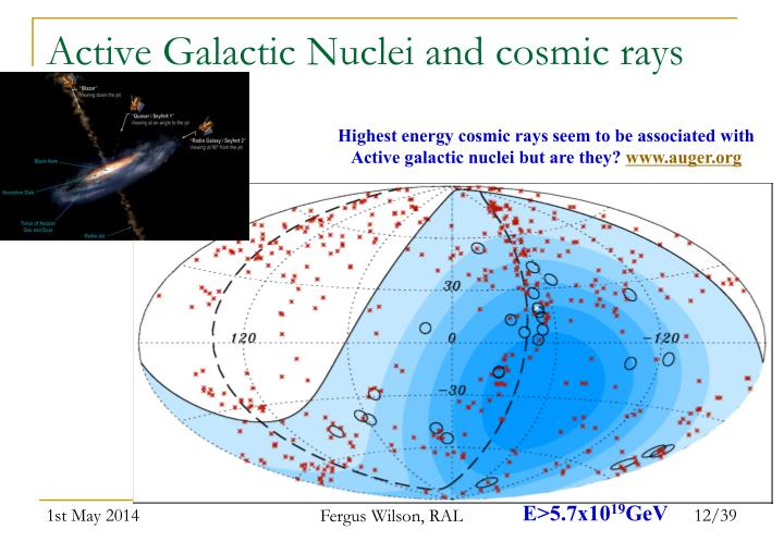 Active Galactic Nuclei and cosmic rays