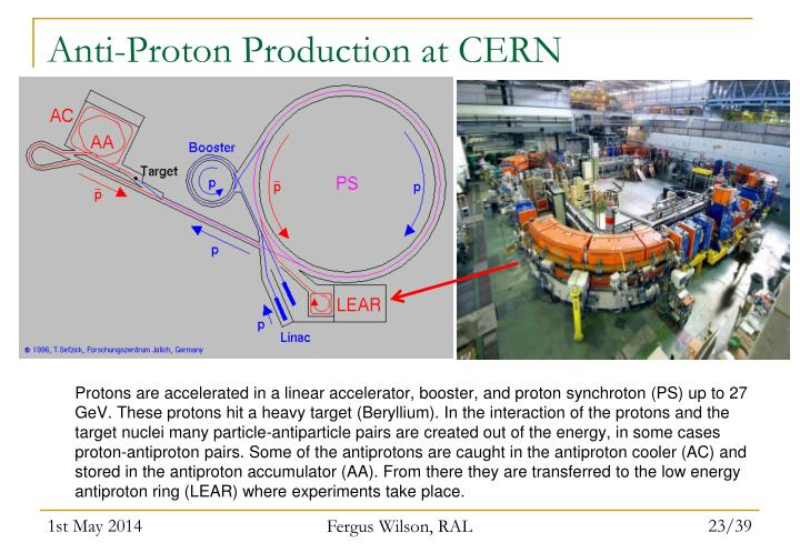 Anti-Proton Production at CERN