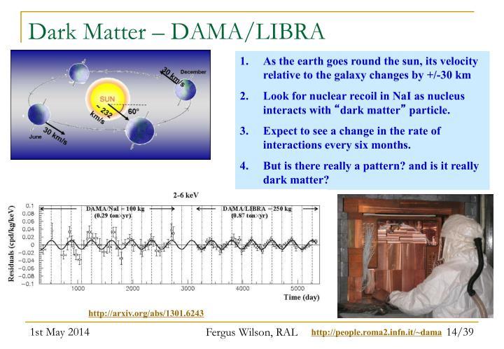 Dark Matter – DAMA/LIBRA