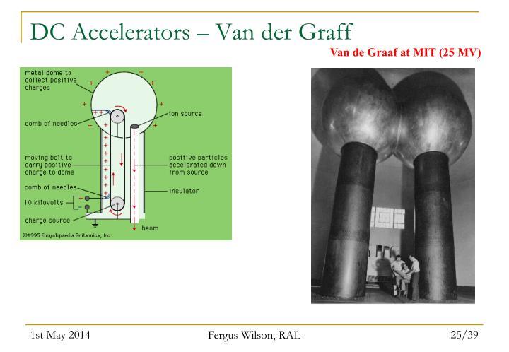 DC Accelerators – Van der Graff