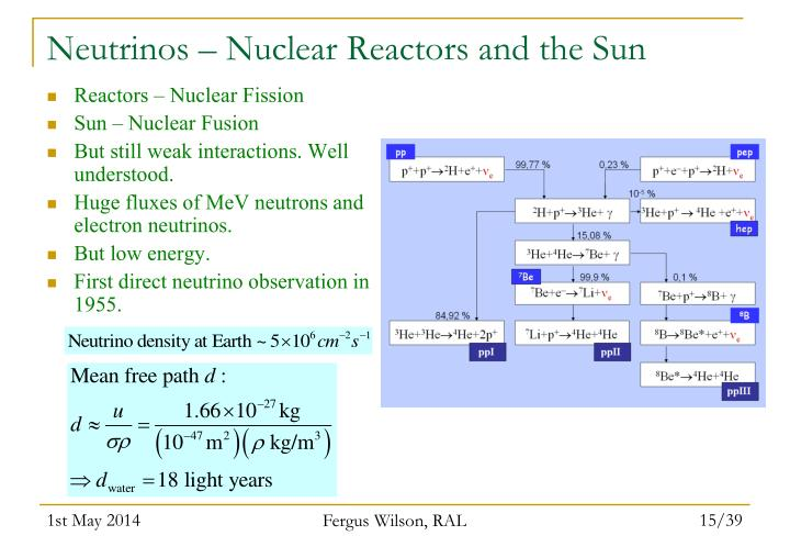 Neutrinos – Nuclear Reactors and the Sun