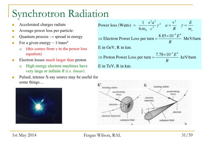 Accelerated charges radiate