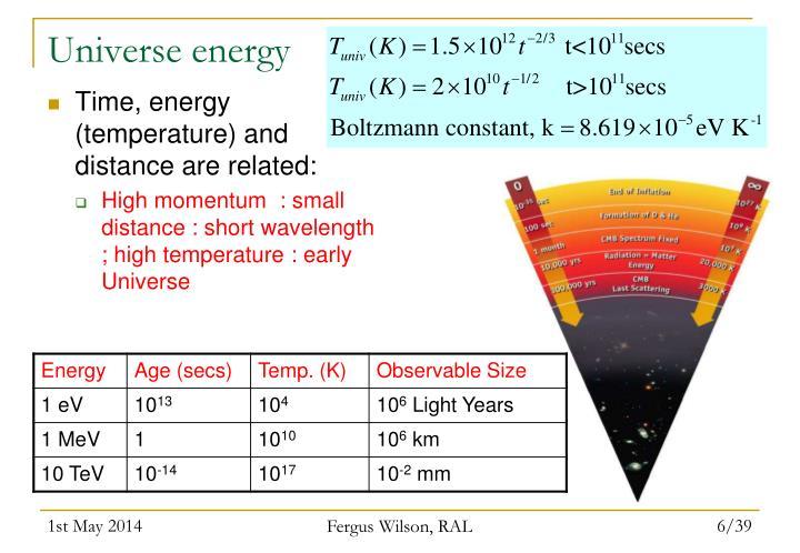 Universe energy