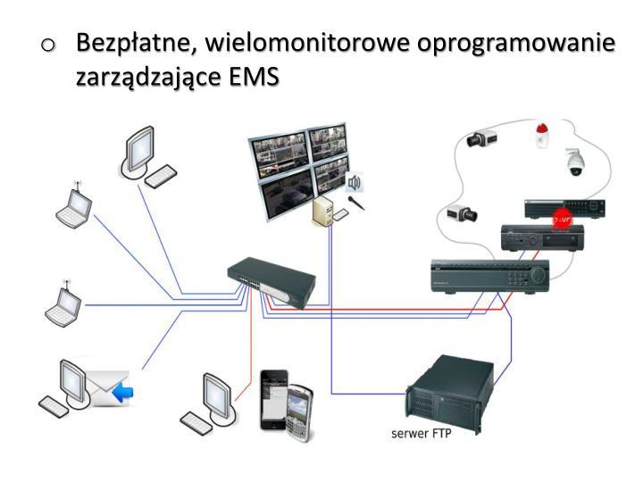 Bezpłatne, wielomonitorowe oprogramowanie zarządzające EMS