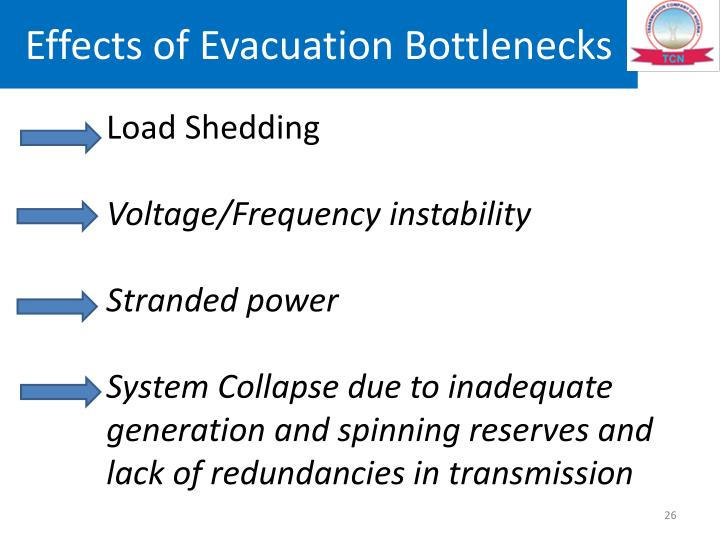 Effects of Evacuation Bottlenecks