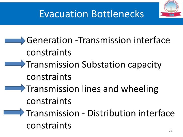 Evacuation Bottlenecks
