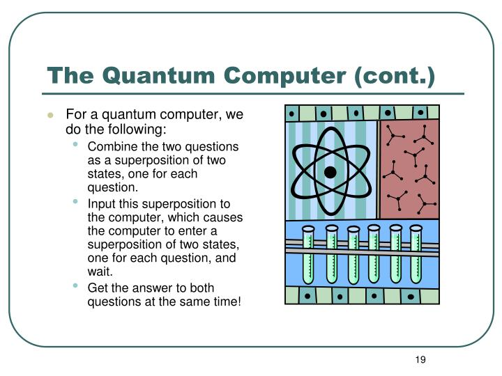The Quantum Computer (cont.)