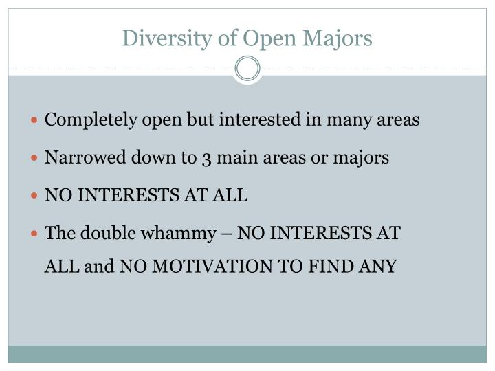 Diversity of Open Majors