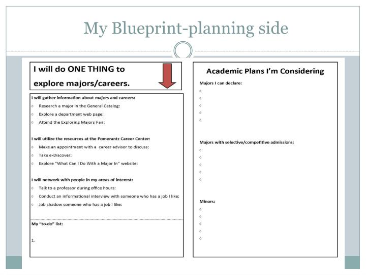 My Blueprint-planning side