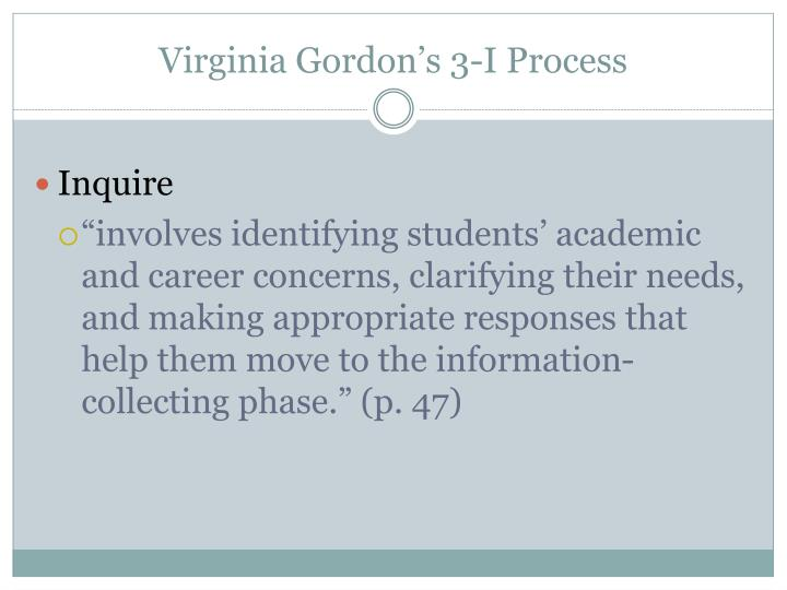 Virginia Gordon's 3-I Process