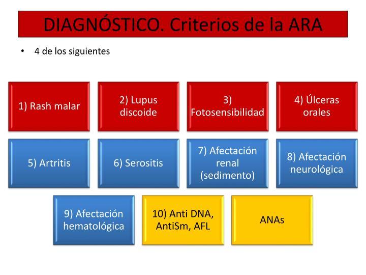 DIAGNÓSTICO. Criterios de la ARA