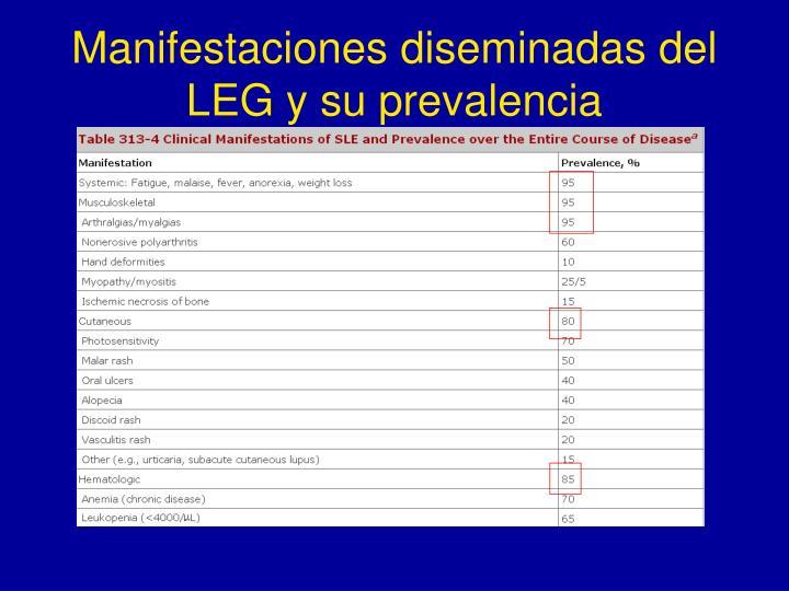 Manifestaciones diseminadas del LEG y su prevalencia