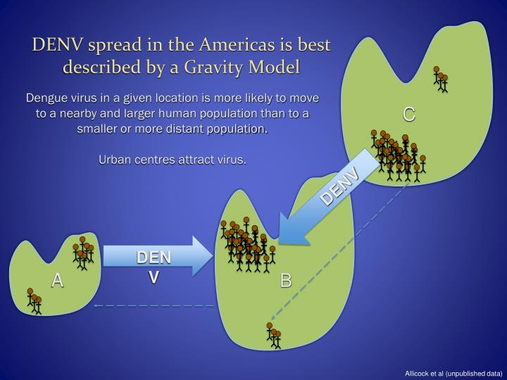 DENV spread in the Americas is best described by a Gravity Model