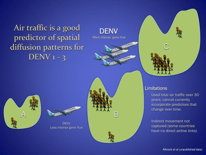 Air traffic is a good predictor of spatial diffusion patterns for DENV 1 - 3