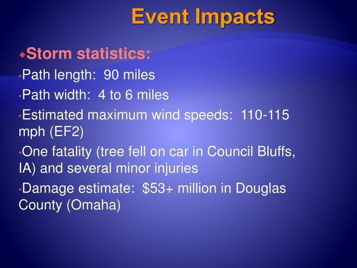 Storm statistics: