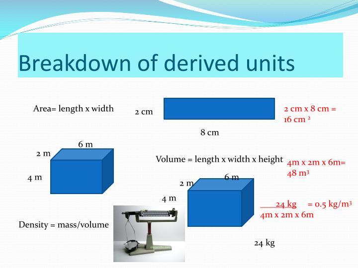 Breakdown of derived units