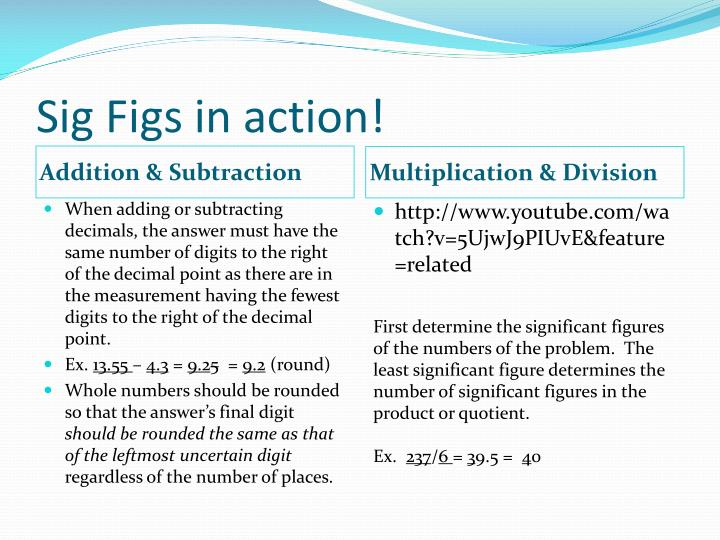 Sig Figs in action!