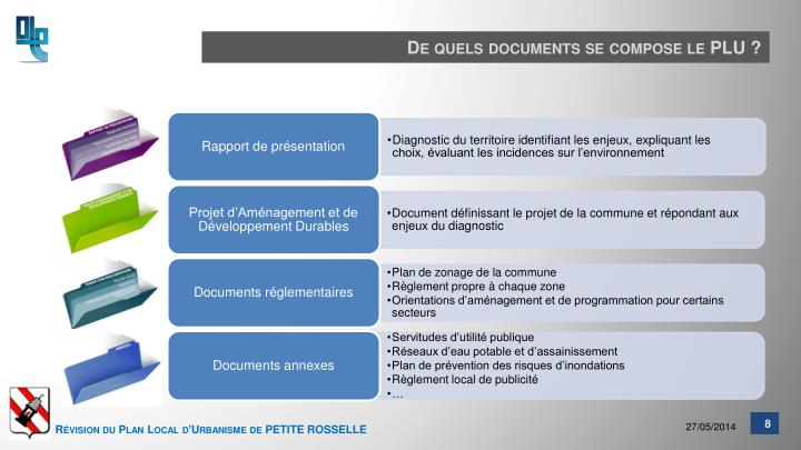 De quels documents se compose le PLU