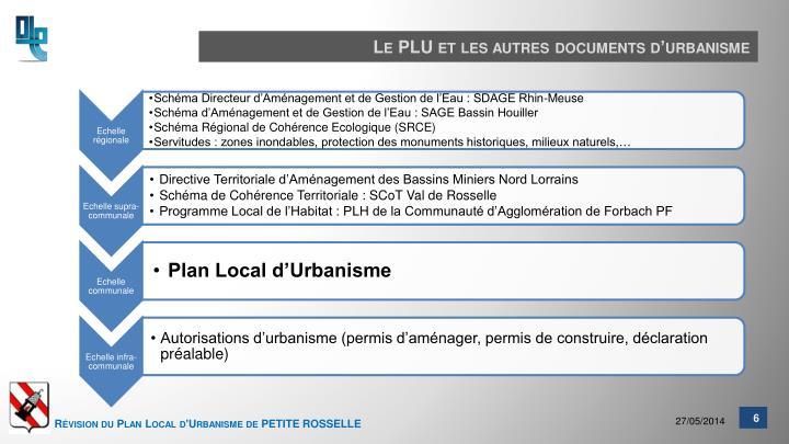 Le PLU et les autres documents d'urbanisme