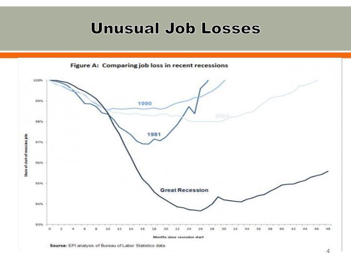 Unusual Job Losses