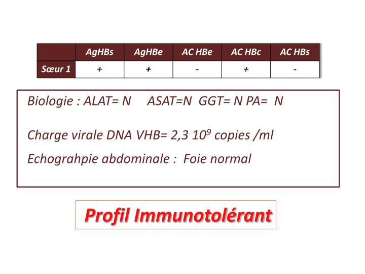 Biologie : ALAT= N     ASAT=N  GGT= N PA=  N