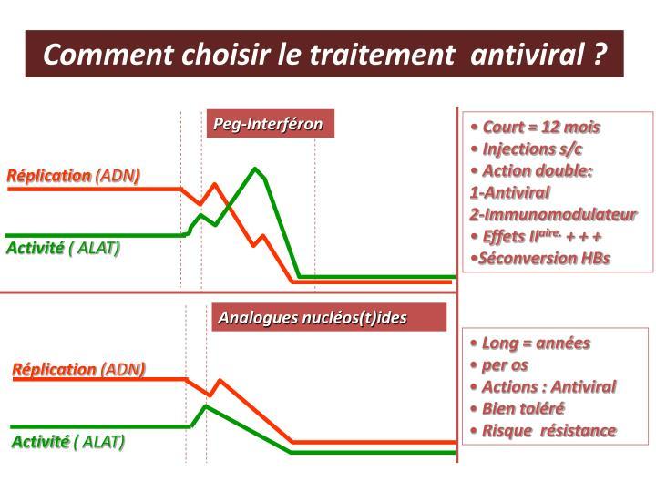 Comment choisir le traitement  antiviral ?