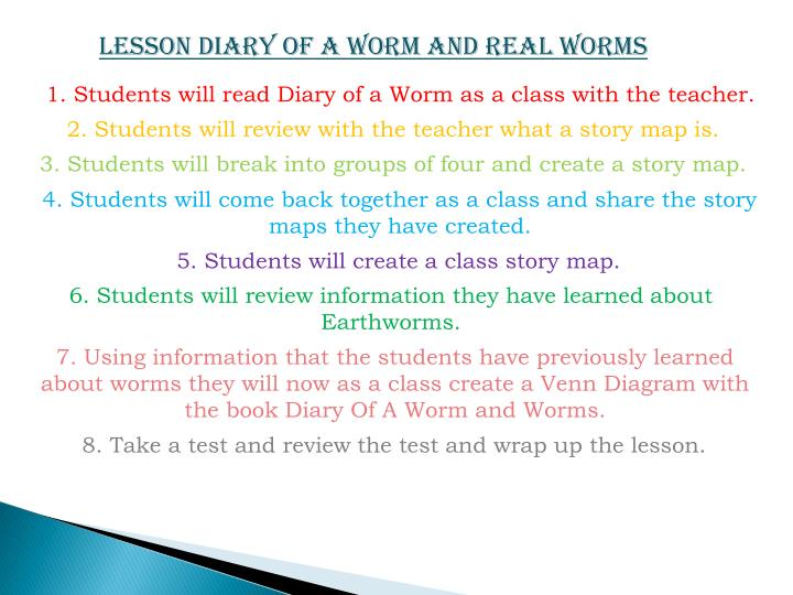 Lesson Diary of a Worm and Real Worms
