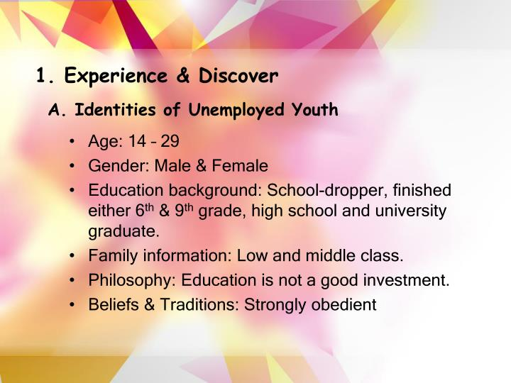 A identities of unemployed youth