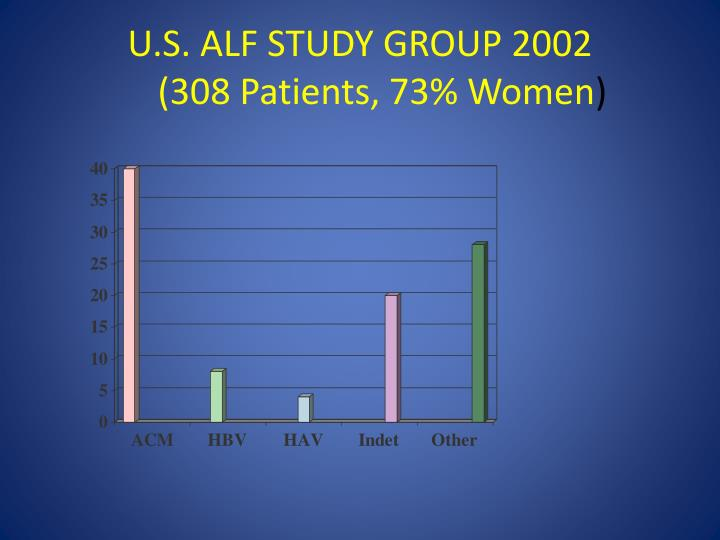 U.S. ALF STUDY GROUP