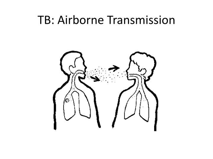 TB: Airborne Transmission