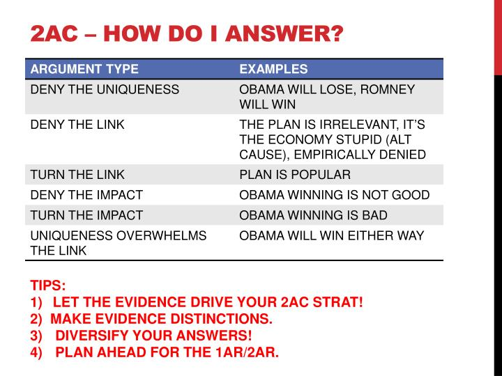 2AC – HOW DO I ANSWER?