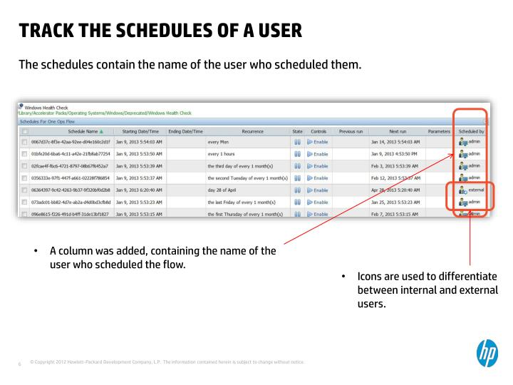 TRACK THE SCHEDULES OF A USER