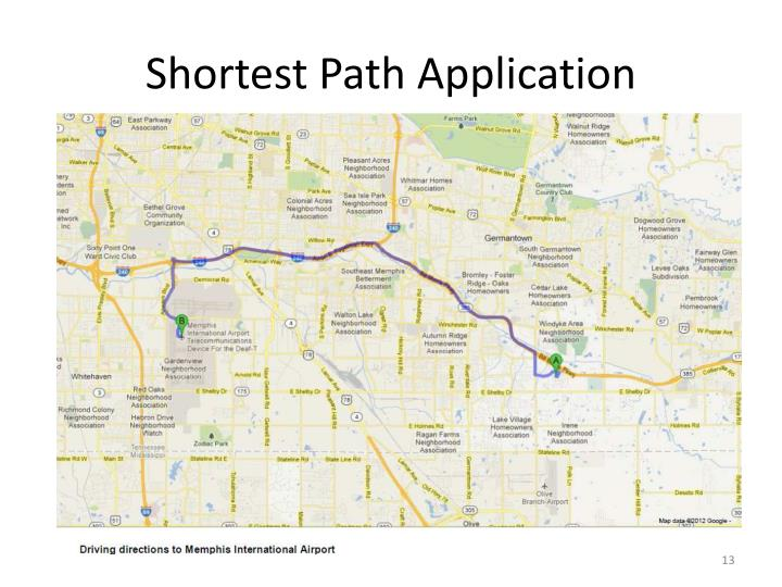 Shortest Path Application