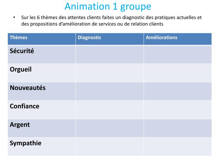Animation 1 groupe