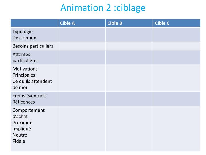 Animation 2 :ciblage