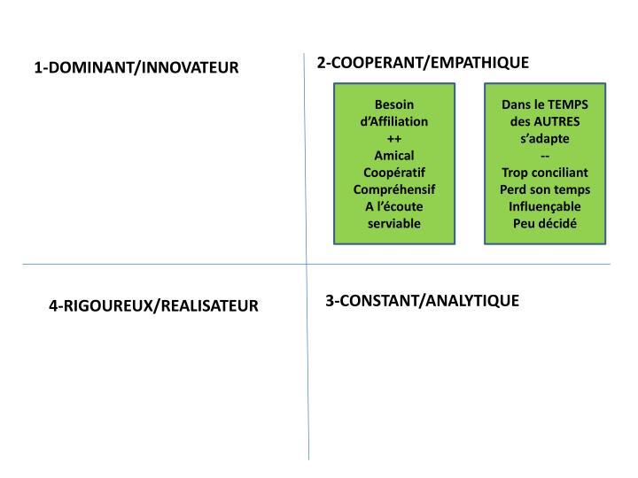 2-COOPERANT/EMPATHIQUE