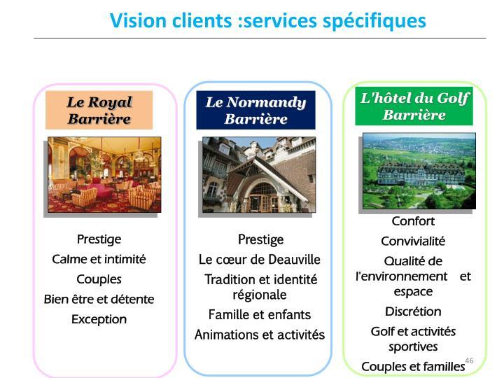 Vision clients :services