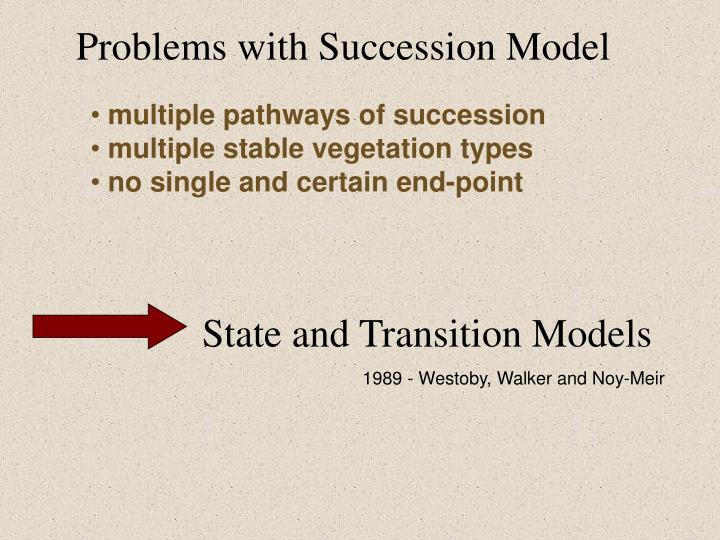Problems with Succession Model