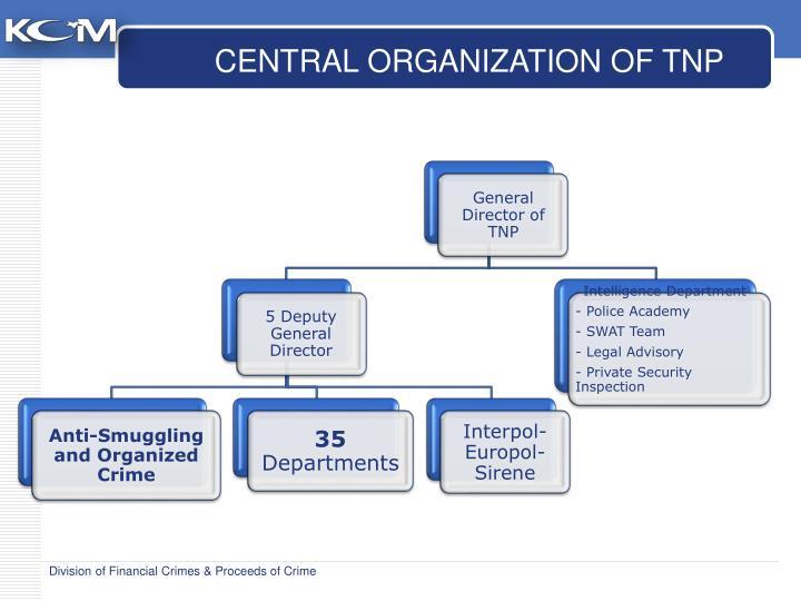 CENTRAL ORGANIZATION OF TNP