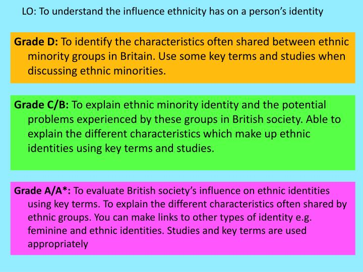 LO: To understand the influence ethnicity has on a person's identity