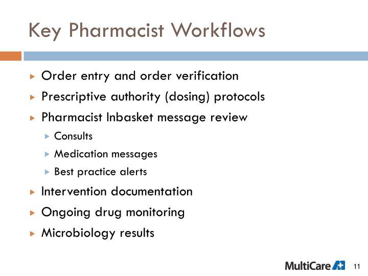 Key Pharmacist Workflows