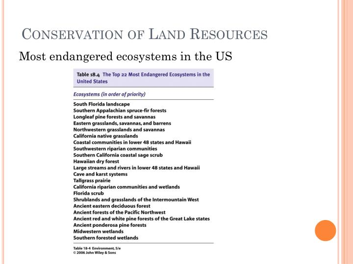 Conservation of Land Resources