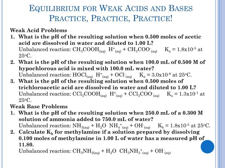 Equilibrium for Weak Acids and Bases