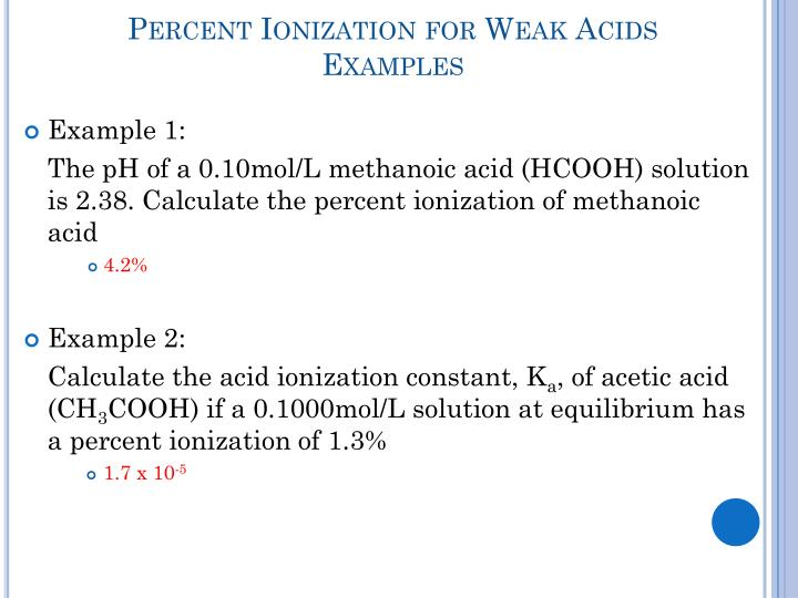 Percent Ionization for Weak Acids