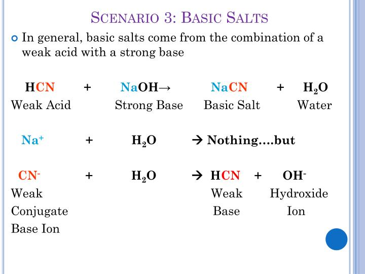 Scenario 3: Basic Salts