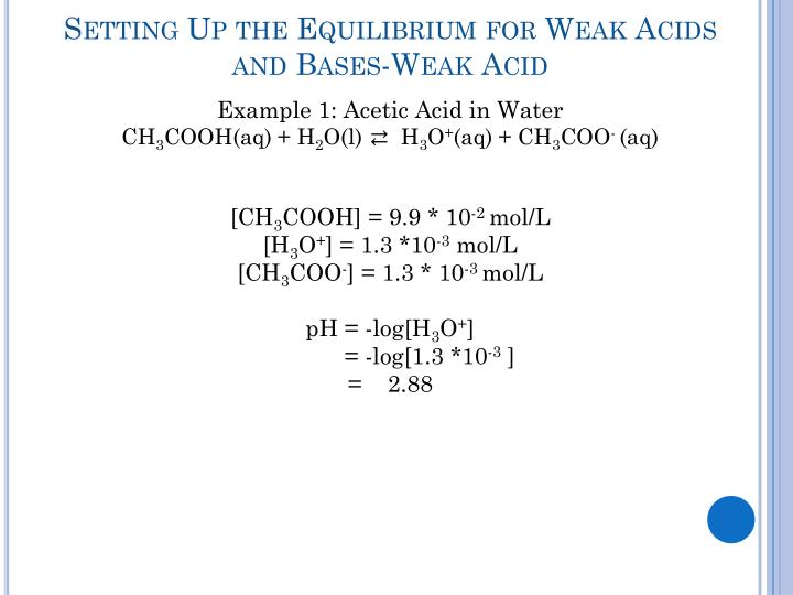 Setting Up the Equilibrium for Weak Acids and Bases-Weak Acid