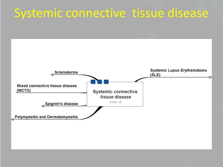 Systemic connective  tissue disease