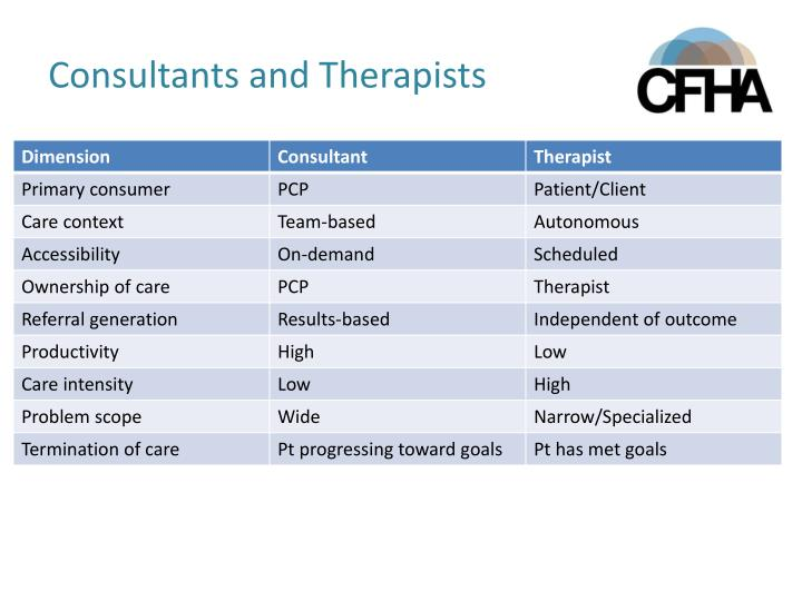 Consultants and Therapists
