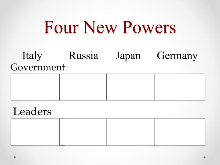 Four New Powers