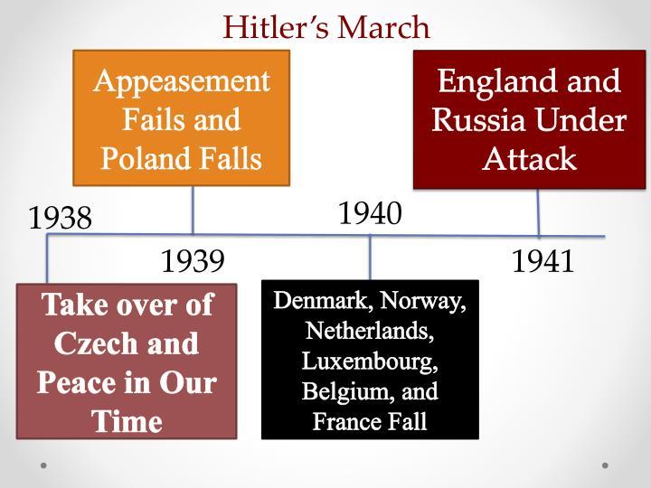 Hitler's March